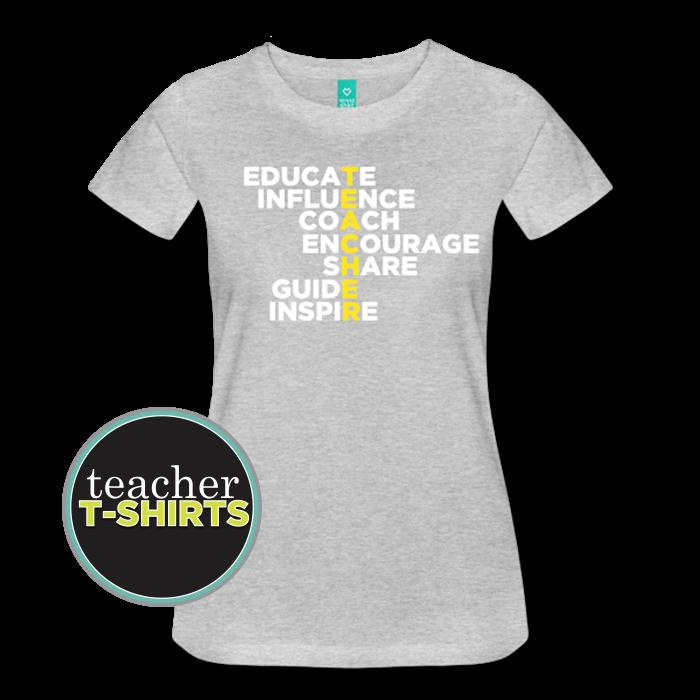 What Teachers Do…